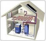 газовый котел отопления