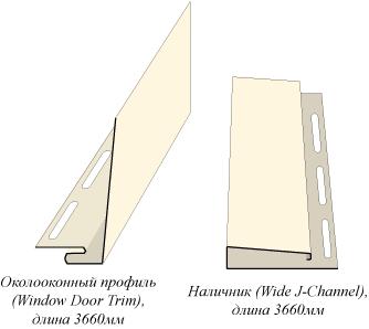 оконный профиль и наличник сайдинг панелей